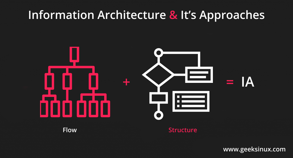 Information Architecure and its approaches